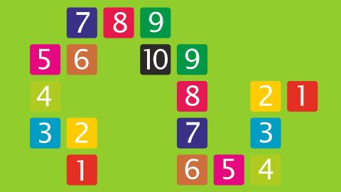 Zahlenkette